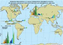US-Einwanderungszahlen zwischen 1820 und 2010 nach Kontinenten